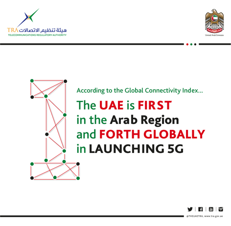 The UAE is first in the Arab region in launching 5G according to reports