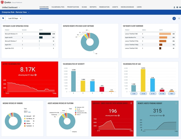 Qualys announces free remote endpoint protection solution