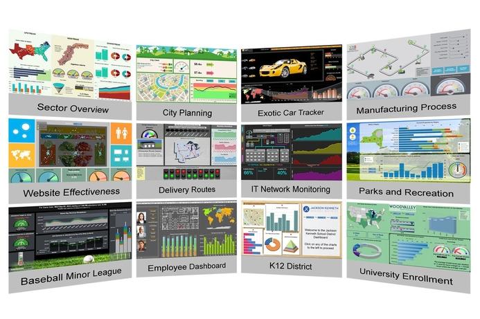 iDashboards drives digital change with data visualisation