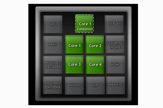 Nvidia's Tegra 3 chip will have five cores