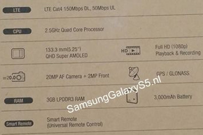 Galaxy S5 specs revealed on leaked package image