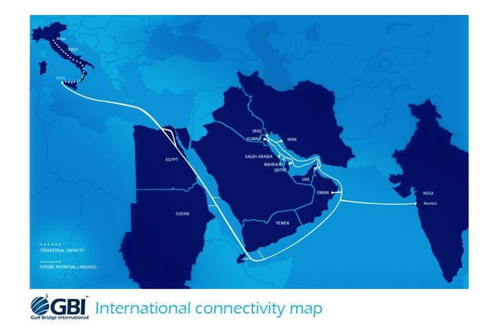 GBI lands undersea cable in Iraq
