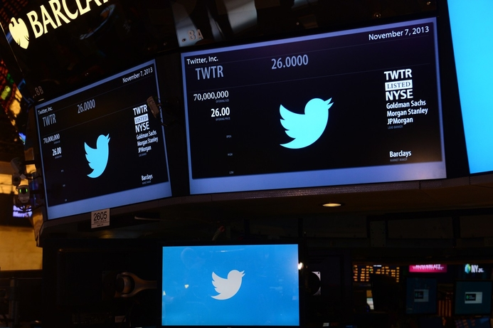 Twitter stock found to be Sharia-compliant