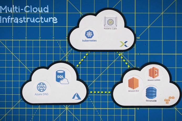 Nutanix expands Multi-cloud solution portfolio