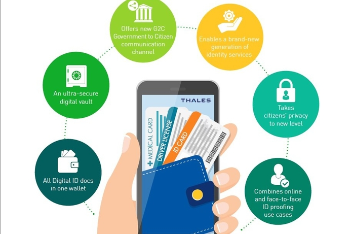 Thales launches its new Gemalto Digital ID Wallet