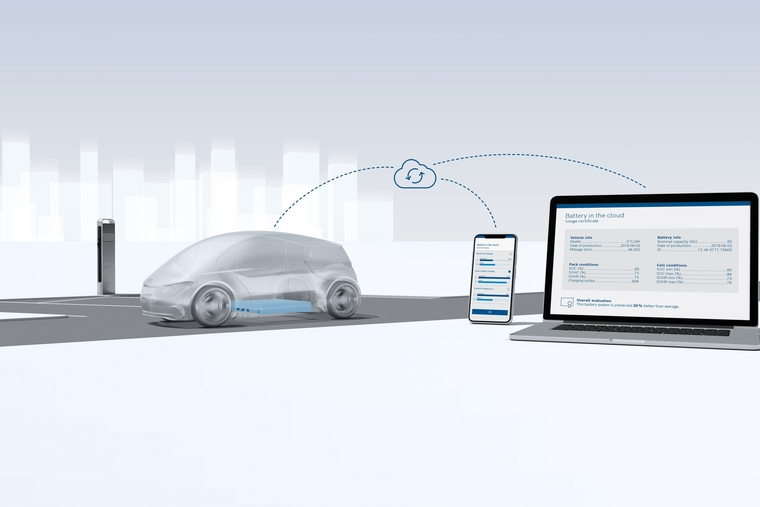Bosch showcases smart solutions at Bosch ConnectedWorld 2020
