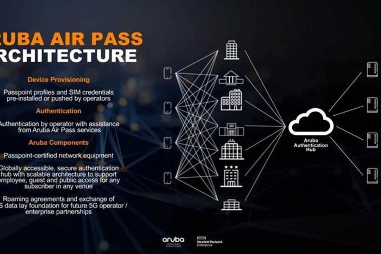 Aruba launches Air Pass to improve enterprise connectivity