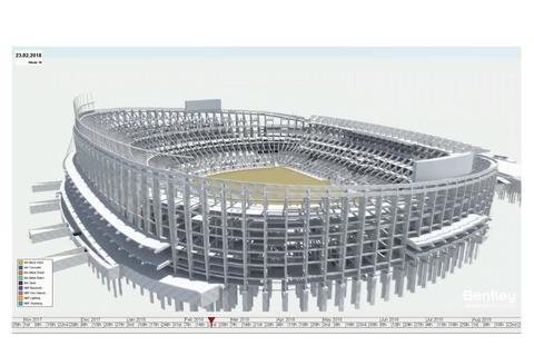 Bentley Synchro tracks progress on new Barca stadium complex