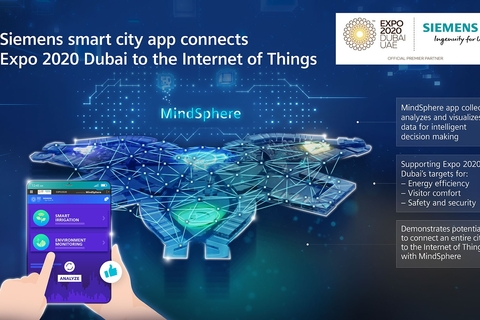 Siemens smart city app connects Expo 2020 to the Internet of Things