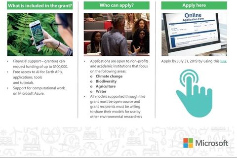 Microsoft partners with Leonardo DiCaprio Foundation to use AI for good