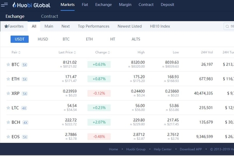 Huobi's expansion brings Trading solutions to the UAE